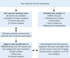 http://www.tobaccoinduceddiseases.org/f/fulltexts/105387/TID-17-50-g001_min.jpg