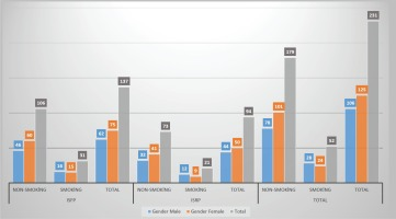 http://www.tobaccoinduceddiseases.org/f/fulltexts/109279/TID-17-43-g003_min.jpg
