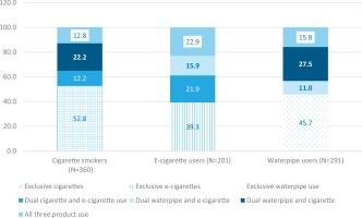 http://www.tobaccoinduceddiseases.org/f/fulltexts/111357/TID-17-66-g001_min.jpg