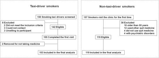 http://www.tobaccoinduceddiseases.org/f/fulltexts/120935/TID-18-45-g001_min.jpg