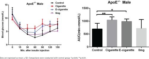 http://www.tobaccoinduceddiseases.org/f/fulltexts/125399/TID-18-68-g002_min.jpg