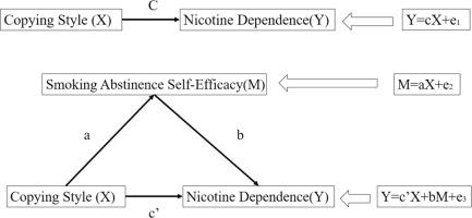 http://www.tobaccoinduceddiseases.org/f/fulltexts/125401/TID-18-72-g001_min.jpg