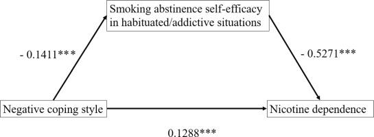 http://www.tobaccoinduceddiseases.org/f/fulltexts/125401/TID-18-72-g002_min.jpg