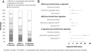 http://www.tobaccoinduceddiseases.org/f/fulltexts/127233/TID-18-81-g001_min.jpg