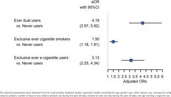 http://www.tobaccoinduceddiseases.org/f/fulltexts/130925/TID-18-106-g001_min.jpg