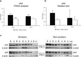 http://www.tobaccoinduceddiseases.org/f/fulltexts/138336/TID-19-56-g003_min.jpg