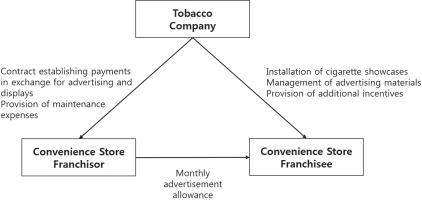 http://www.tobaccoinduceddiseases.org/f/fulltexts/94829/TID-16-46-g001_min.jpg