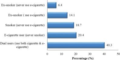 http://www.tobaccoinduceddiseases.org/f/fulltexts/99539/TID-16-57-g001_min.jpg