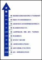 http://www.tobaccoinduceddiseases.org/f/fulltexts/99610/TID-17-03-g002_min.jpg
